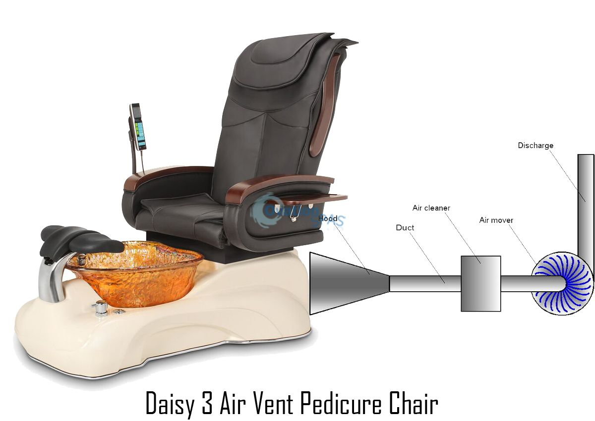 Pedicure Chairs No Plumbing Needed Daisy 3 Air Vent Pedicure Spa