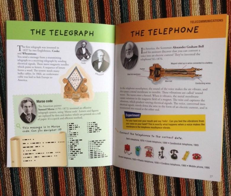 The Telegraph Morse Code