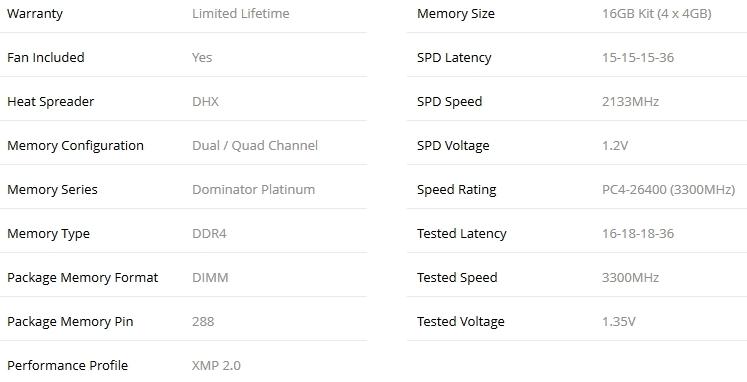 Corsair Dominator Platinum 16GB DDR4 3300MHz Review