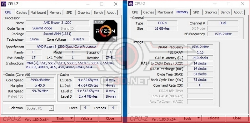 AMD Ryzen 3 1200 and 1300X CPU Review   Test Setup and Overclocking   CPU & Mainboard   OC3D Review