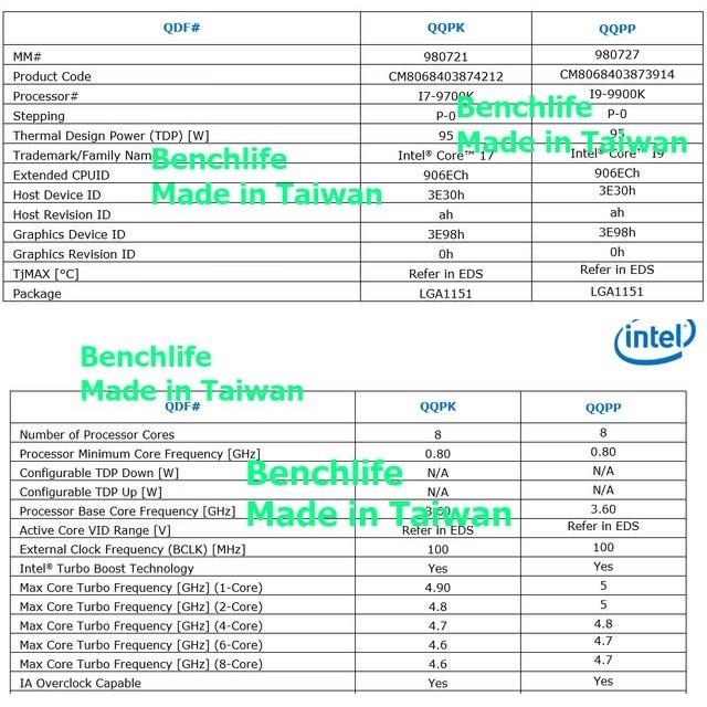 intel i7 9700k and