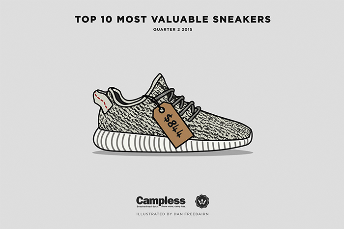 most-expensive-sneakers-2015-q2-01