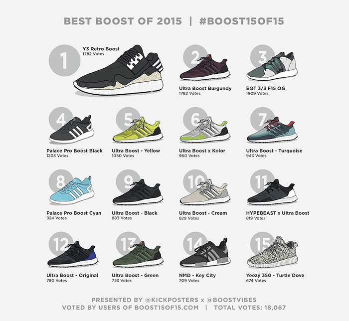 most-hyped-boost-sneakers-of-2015-2