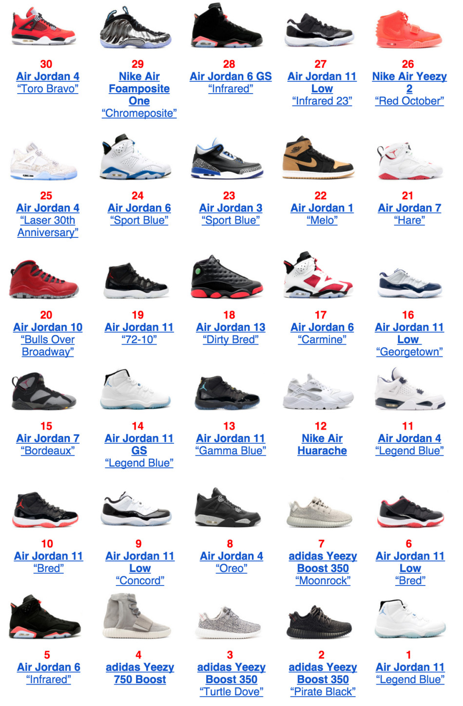 most-popular-sneakers-of-2015-950x1448