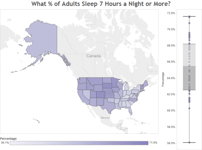 What % of Adults Sleep 7 Hours a Night or More-
