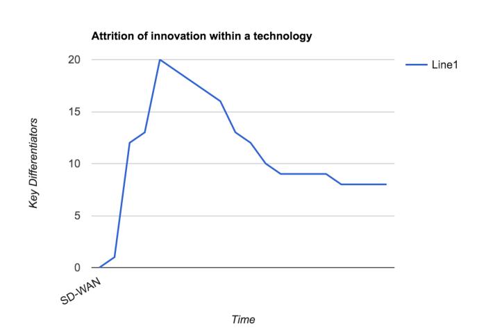 sdwan-graph