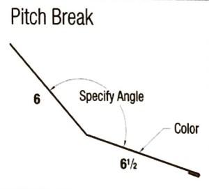 Pitch Break