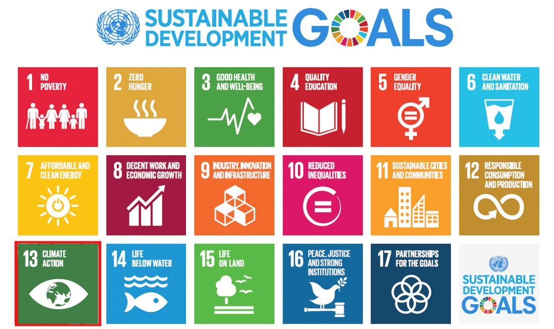 sustainable_development_goals-1831460097-1570716516145.jpg