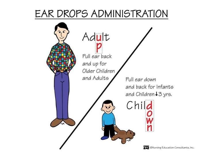 ear drops administration