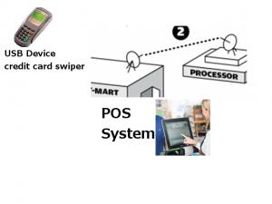 POS-to-processor01-08