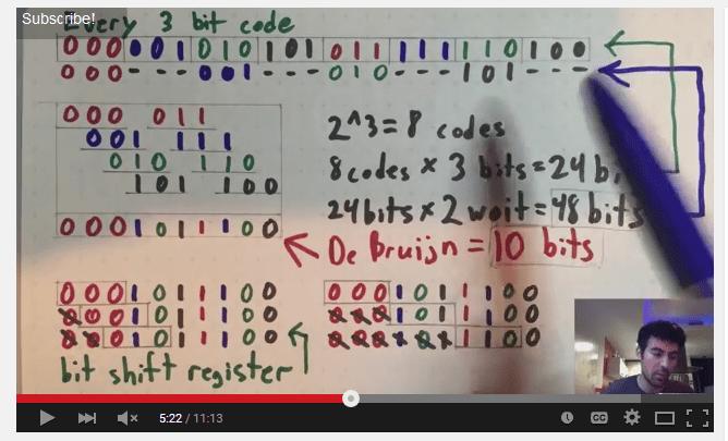 binarycombinationsdeBruijin