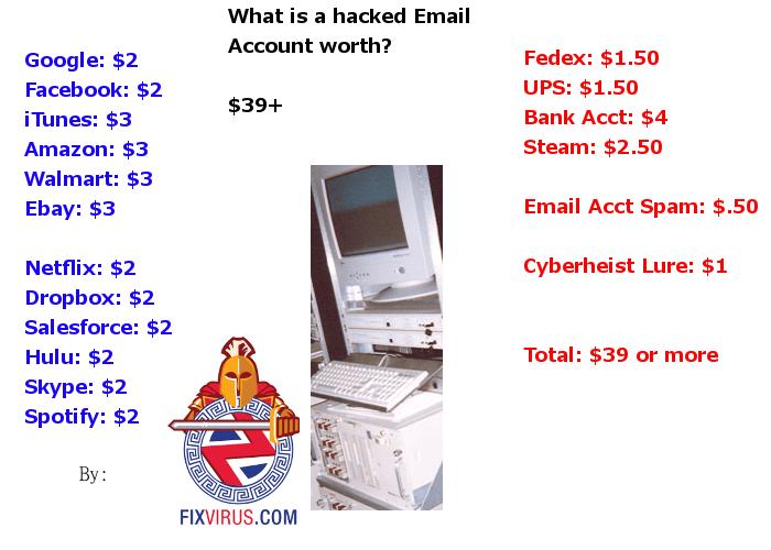 fixvirus-com-hackedemailaccountworth