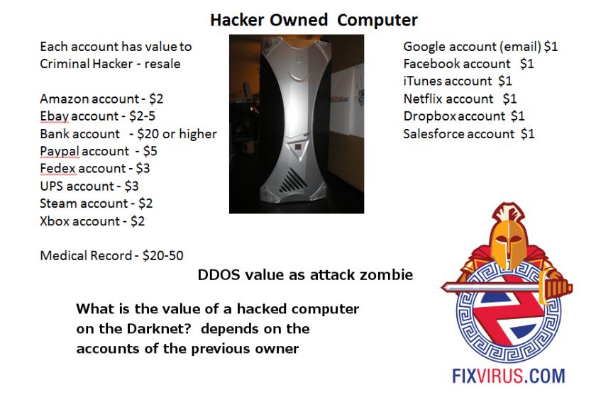 hackedcomputerworthondarknet