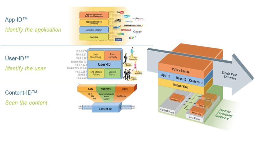ngfw-PaloAltoTechnologies
