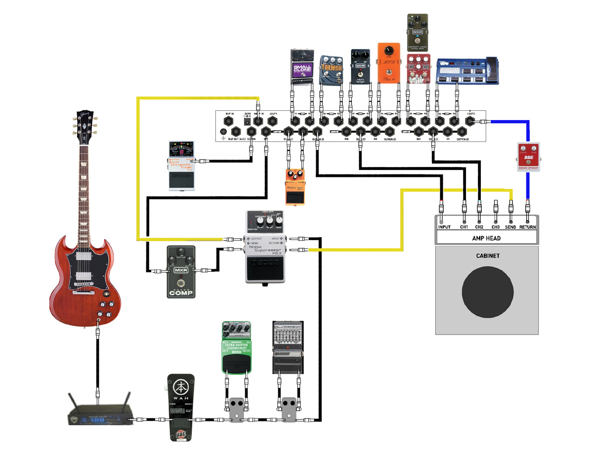 Looper Guitar Pedal Wiring Diagram Trusted Diagrams Loopers Switchers In Addition Jack