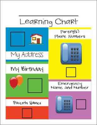 Children's Learning Chart