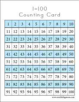 1-100-chart