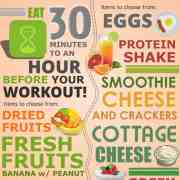 What to eat BEFORE and AFTER a workout to properly fuel your body! From www.overthebigmoon.com!