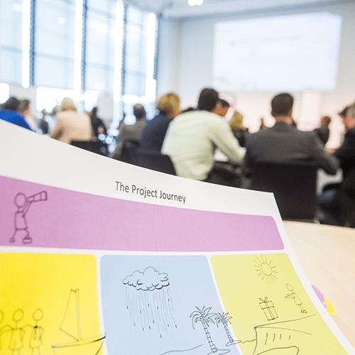 Project Canvas, Project Design, Design Thinking, Agile Management