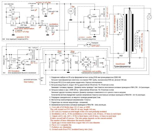 small resolution of kapanadze generator schematic wiring diagram operations a kapanadze generator replication febuary 2013 kapanadze free energy generator