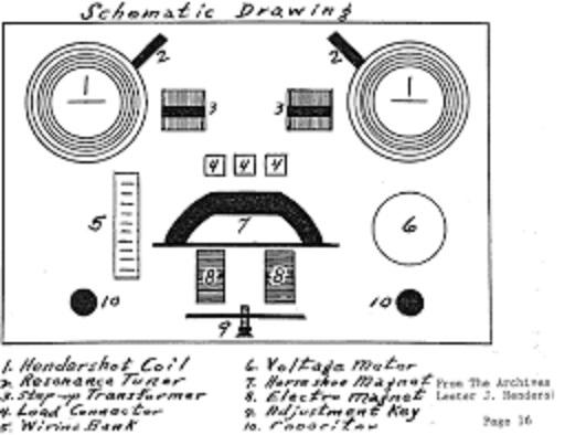 Re: Resonance Circuits and Resonance Systems