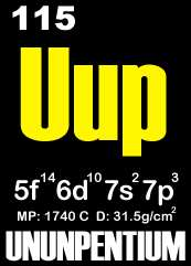 UUP_Element_115