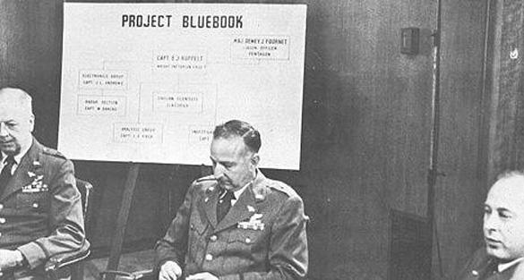 Projeto Blue Book