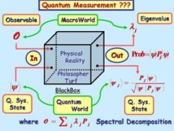 QuantumMeasurement