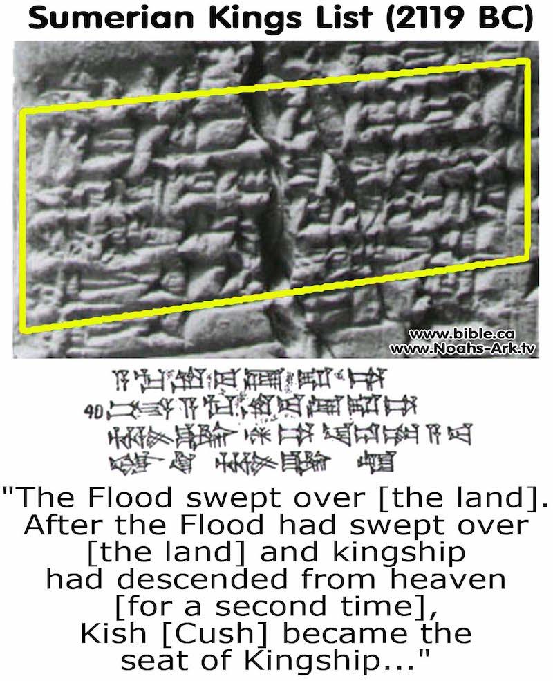 Lista de Reis Sumérios