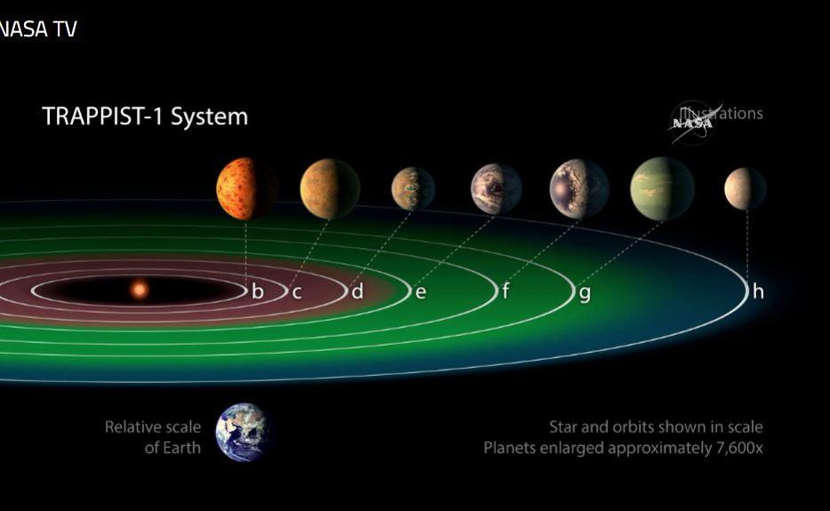 exoplanetas do tamanho da Terra
