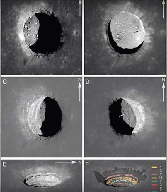 Antigos túneis podem ser vias de locomoção da presença alienígena na Lua 1