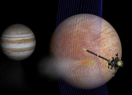 possibilidade de vida em lua de Júpiter