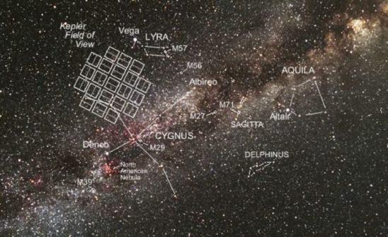 Há mais planetas do que estrelas em nossa galáxia