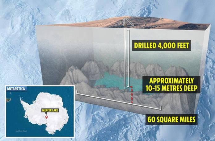 Vida é encontrada a mais de 1000 metros abaixo do gelo da Antártica