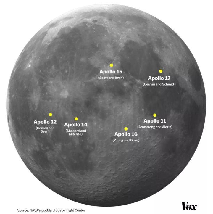 NASA quer colocar suas mãos em 96 sacos de cocô deixados na Lua, à procura de sinais de vida 1