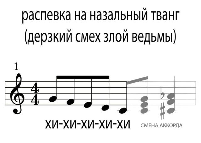 назальный тванг, упражнение на тванг, тванг в пении, тванг в вокале, как петь с твангом, распевки на назальный голос, упражнения вокальный нос, упражнения назальность вокал, упражнения тванг вокал