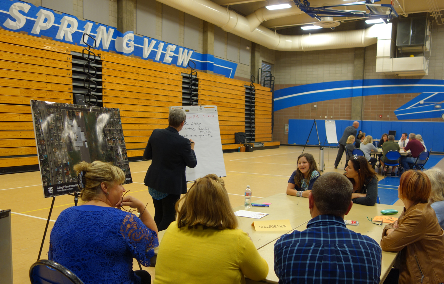 Community Outreach  Facilities Master Plan  Ocean View School District of Orange County