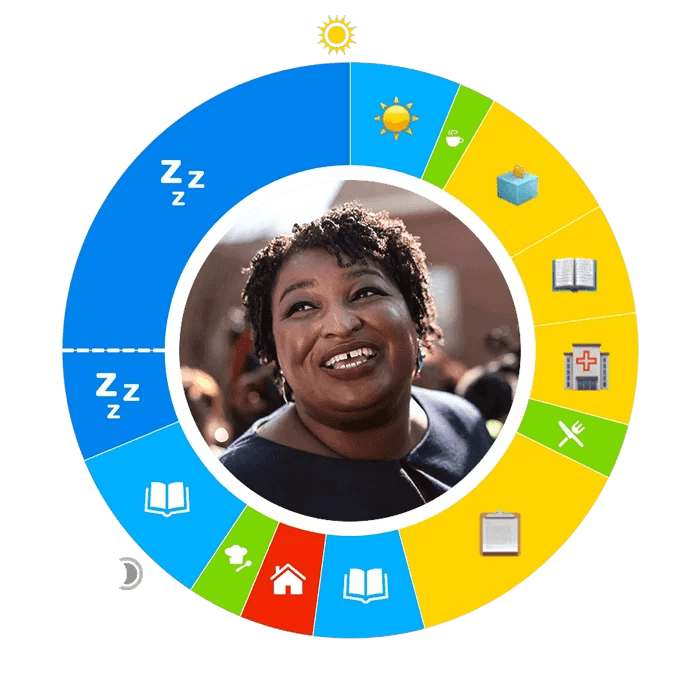 Stacey Abrams' O or 24-hour day plan, with her daily activities shown in a circle and her photo in center