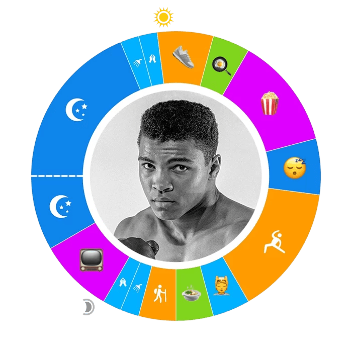 Muhammad Ali's O or 24-hour day plan, with icons that represent his various activities and his photo in center