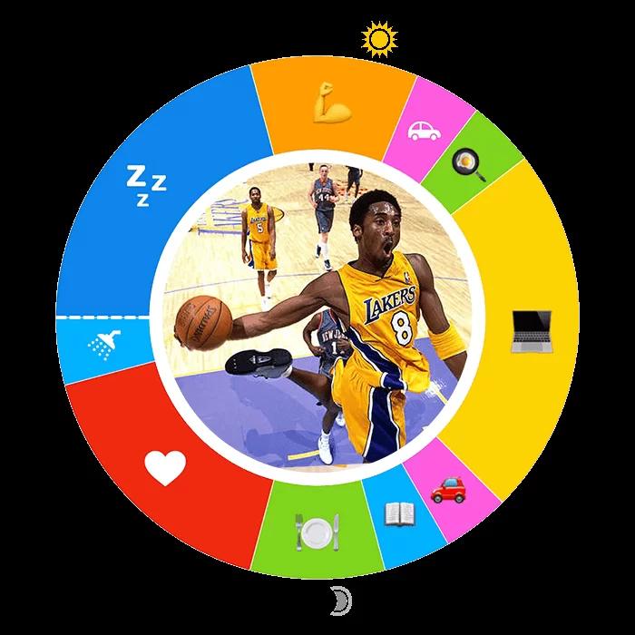 O-Kobe-700Compressed Day in the Life: Kobe Bryant