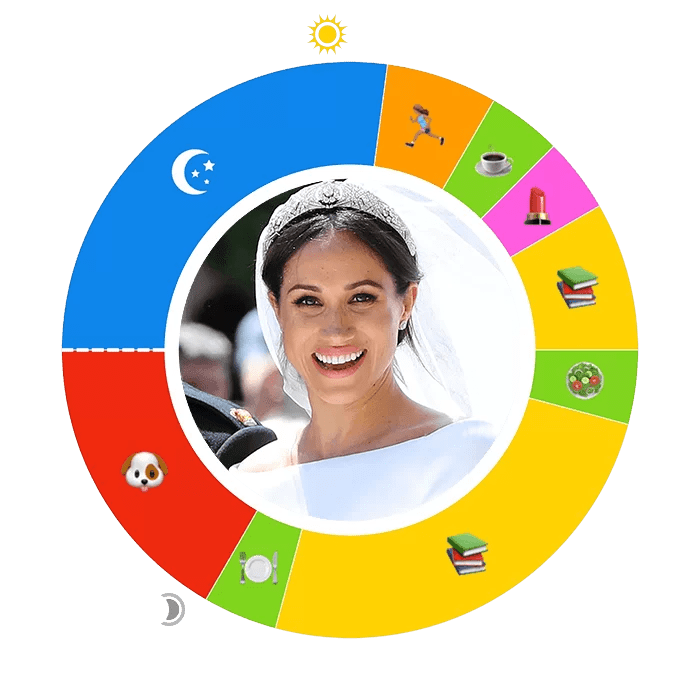 O-MeghanMarkle-700-compressed Day in the Life: Meghan Markle
