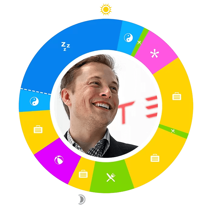 O-MuskElon-700-compressed Day in the Life: Elon Musk