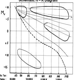 18 7 h r diagram [ 2339 x 2666 Pixel ]