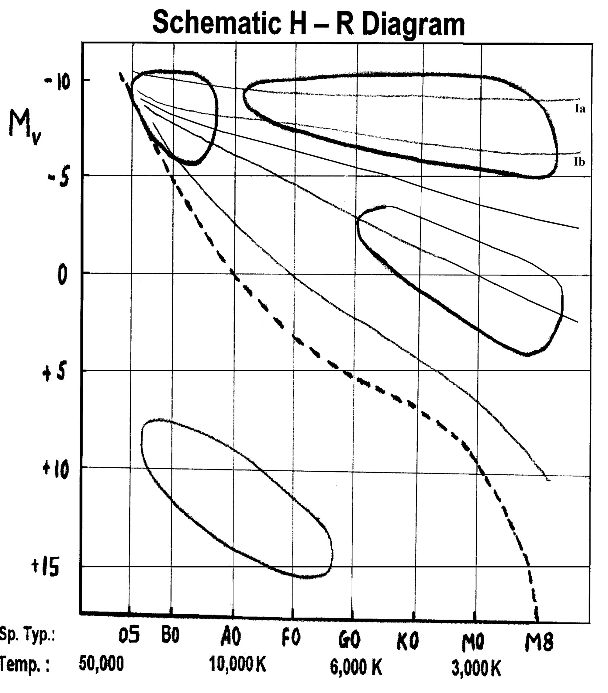hight resolution of  18 7 h r diagram