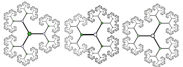 The Bruhat-Tits tree of SL(2), Cubic Julia sets, and