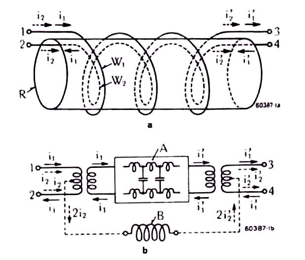 A model of a practical Guanella 1:1 balun