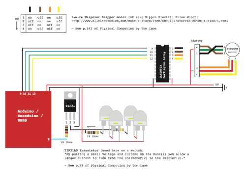 small resolution of arduino and 6 wire unipolar stepper