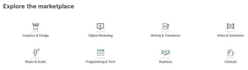 Fiverr Freelance Service Categories