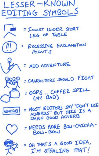 A graphic with silly suggestions for editing symbols. An example: a heart means that you need more bow-chicka-bow-bow.
