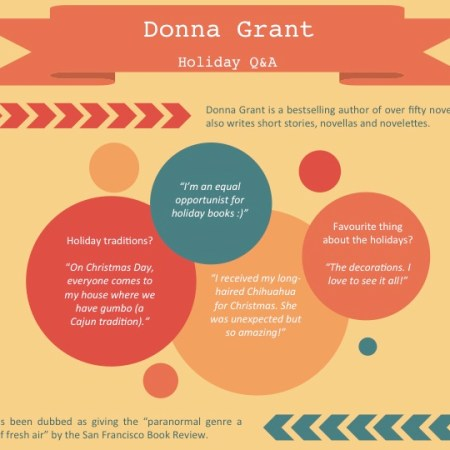 Romance author - holiday Q&A: Donna Grant 27